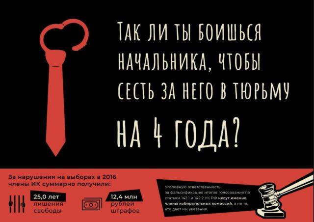 Тем, кто будет считать голоса на выборах, напомнили: можно заработать 25 лет и 12 миллионов | КПРФ